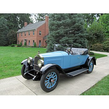 1923 Packard Model 126 for sale 101035359