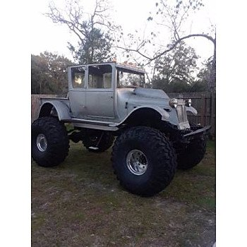 1930 Ford Pickup for sale 101581901