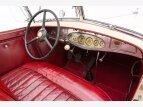 1933 Chrysler Imperial for sale 101466923