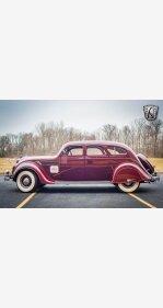 1935 Chrysler Imperial for sale 101435105