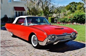 1961 Ford Thunderbird for sale 101091237