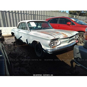 1963 Chevrolet Impala for sale 101260741