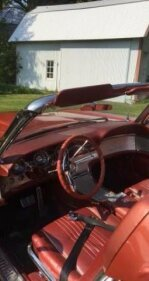 1963 Ford Thunderbird for sale 100910148
