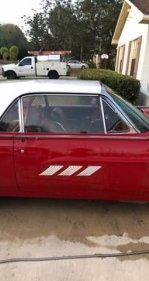 1963 Ford Thunderbird for sale 101339611