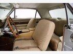 1963 Ford Thunderbird for sale 101339862