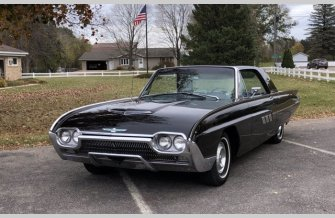 1963 Ford Thunderbird for sale 101392649