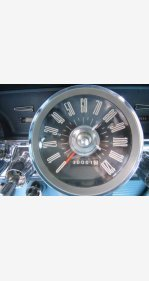 1963 Ford Thunderbird for sale 101431048