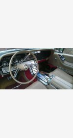 1964 Ford Thunderbird for sale 100990301