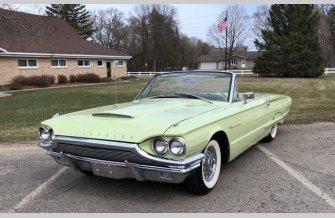 1964 Ford Thunderbird for sale 101488615