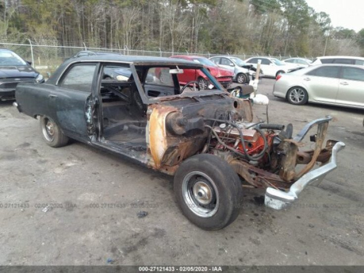 1965 Chevrolet Malibu for sale 101480943