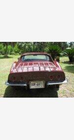 1968 Chevrolet Corvette for sale 101186911