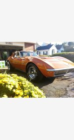 1971 Chevrolet Corvette for sale 101100593