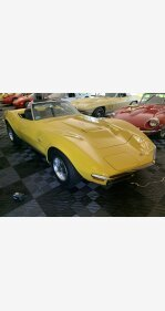 1971 Chevrolet Corvette Convertible for sale 101192277