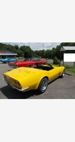 1971 Chevrolet Corvette Convertible for sale 101264554