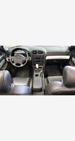 2002 Ford Thunderbird for sale 101238311