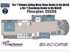 2021 Coachmen Encore for sale 300265594