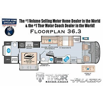 2021 Thor Palazzo for sale 300214402