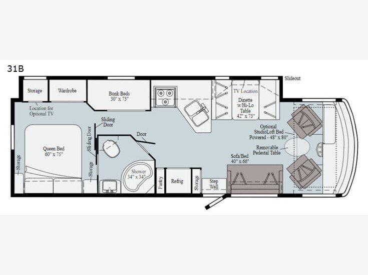 2021 Winnebago Sunstar for sale 300284884