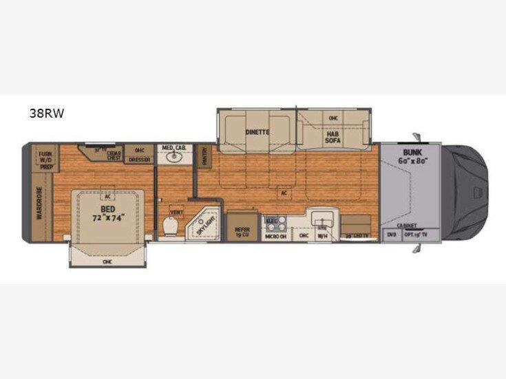 2022 Renegade Valencia for sale 300289979