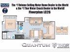 2022 Thor Quantum for sale 300306018