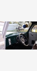 1948 Dodge Other Dodge Models for sale 100990011