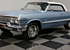 1963 Chevrolet Impala Coupe for sale 101124970