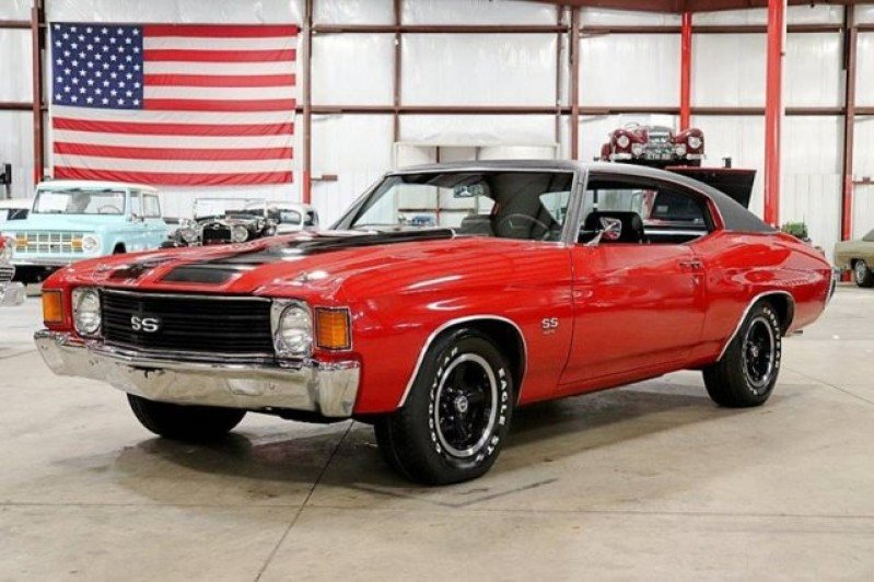 Chevrolet Chevelle Muscle Cars And Pony Cars For Sale Classics On
